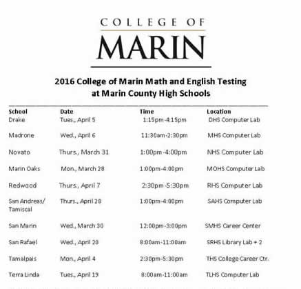 Math and English Testing Marin County High School